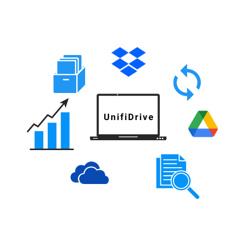Manage all cloud storage files in one place: organize, transfer, search like in one central hub for cloud files.