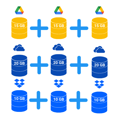 Increase cloud storage for free by connecting more accounts to UnifiDrive