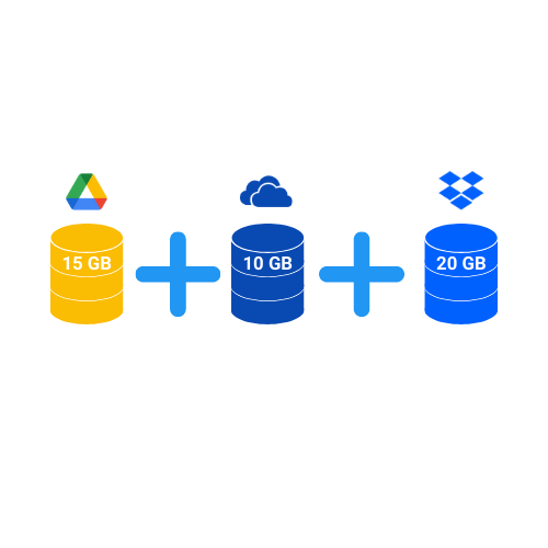 Get additional cloud storage by combining accounts from different providers