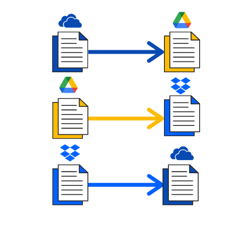 Copy or move files between different cloud storage vendors