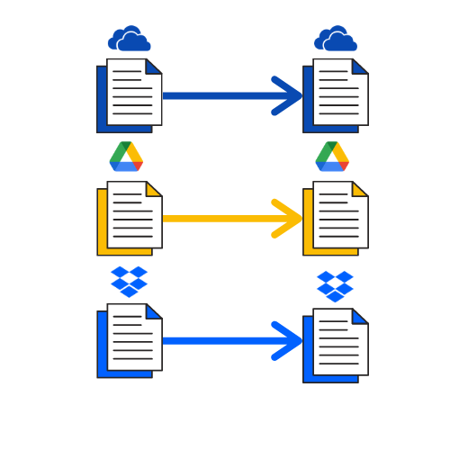 Transfer files between many accounts in the same cloud