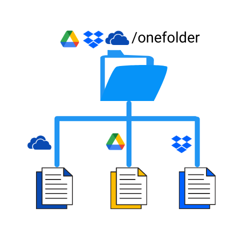 Store cloud storage files from different clouds in one folder